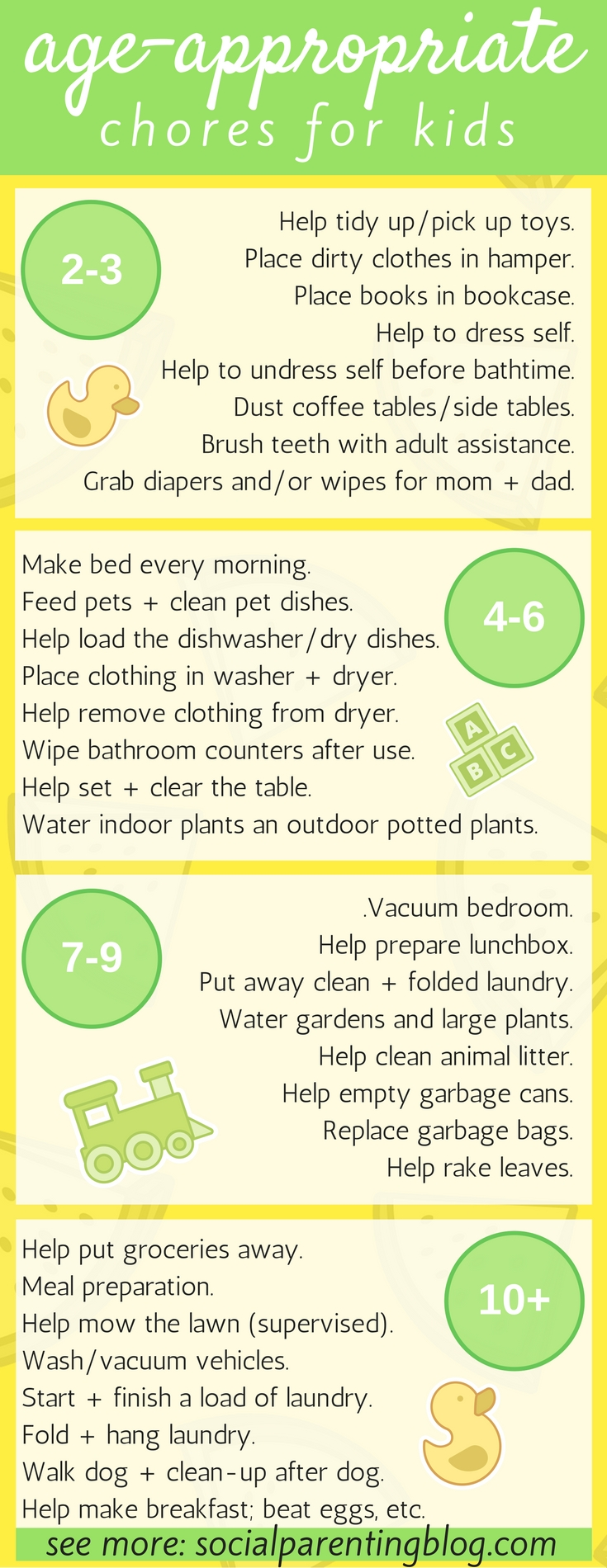 Age-appropriate chores for kids ages 2-10+